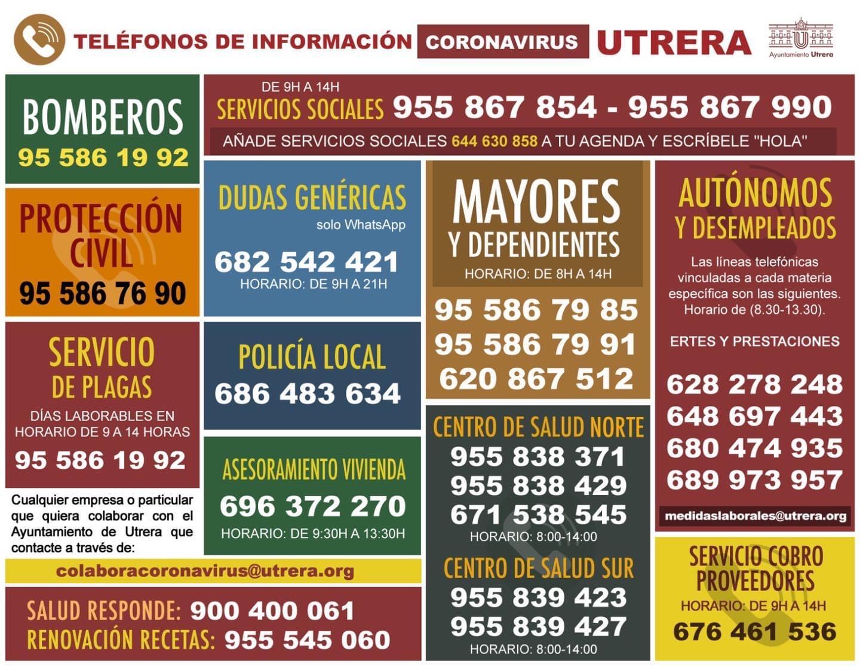 TELEFONOS DE INTERES PANDEMIA